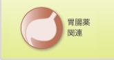 胃腸薬関連